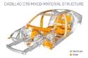 كاديلاك CT6 تتمتع بخصائص تجعل منها سيارة استثنائية 1