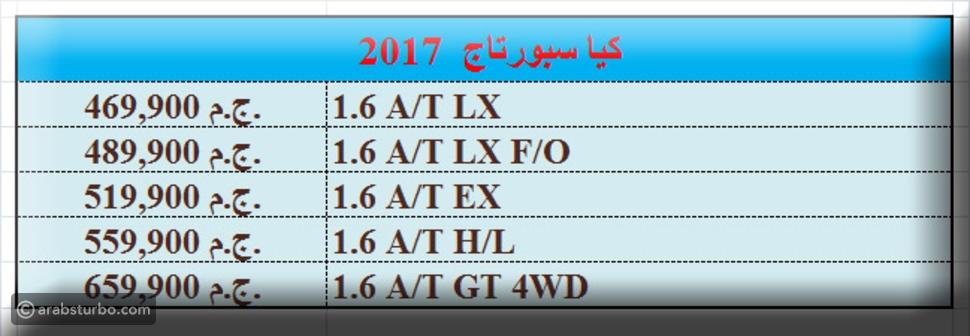 أسعار كيا سبورتاج 2017 الجديدة في السوق المصري