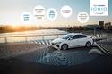 شراكة بين هيونداي وأورورا لتطوير المركبات ذاتية القيادة بحلول 2021
