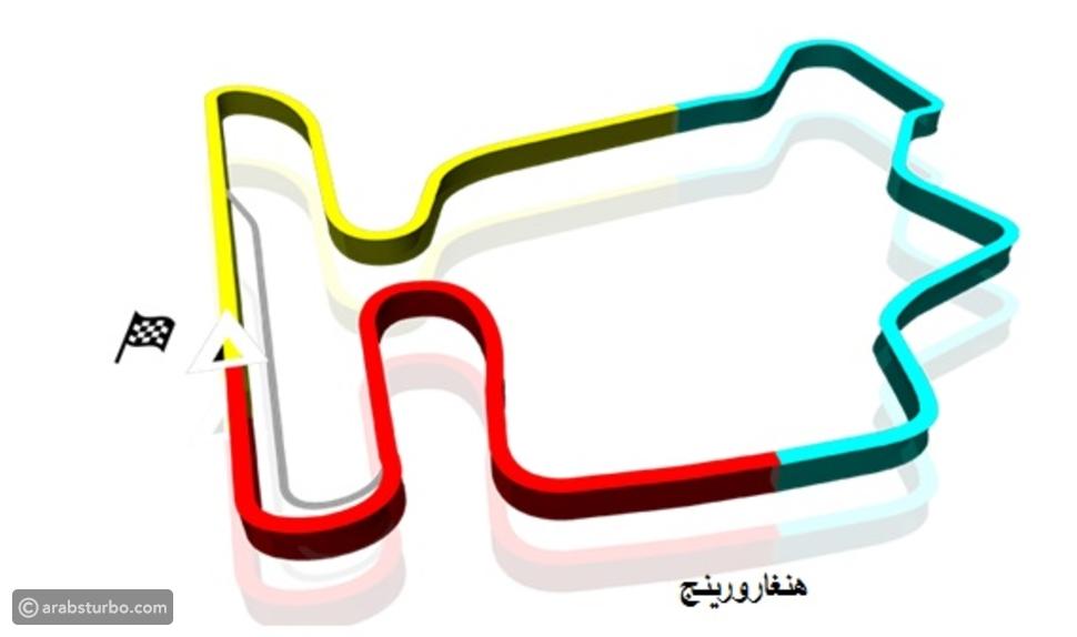 نظرة عامة على سباق الجائزة الكبرى 'غران بري المجر' للفورمولا1
