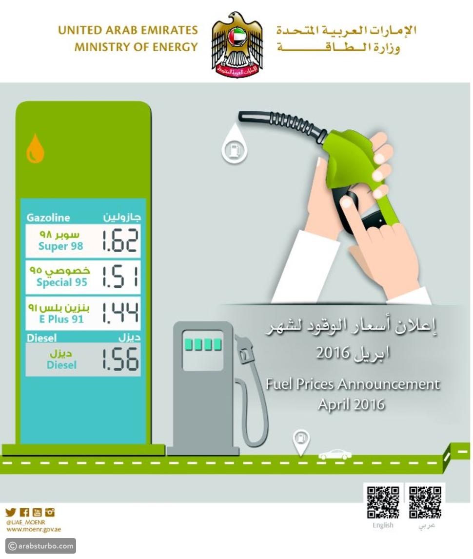 الإمارات ترفع أسعار الوقود بنسبة 11%