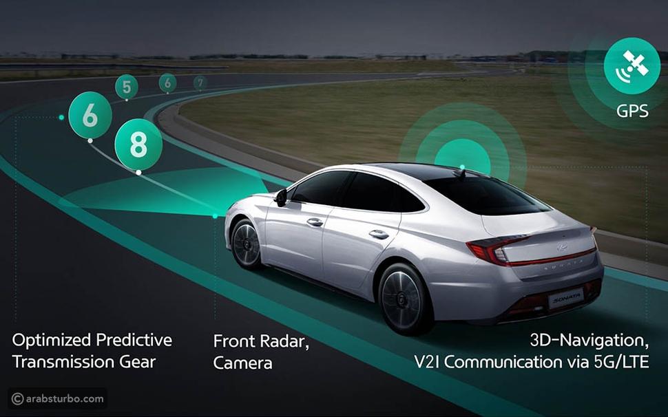 هيونداي تبتكر نظام ذكي سيغير طريقة قيادة السيارات